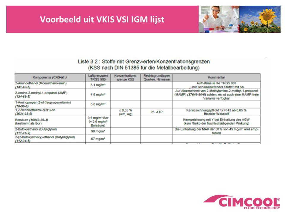 Nederlandse genswaarde voor olie bevattende MBV 29/06/2011 http://www.gezondheidsraad.nl/sites/default/files/201112minerale%20olienevels.pdf