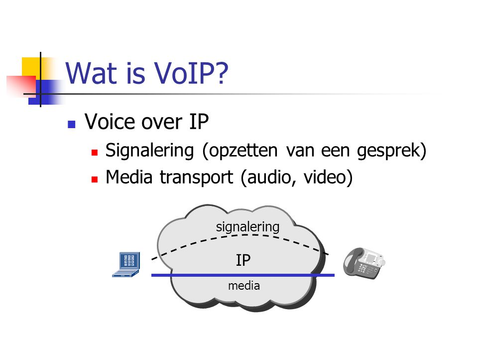 Agenda  Wat is VoIP  SIP  Interface VoIP naar PSTN  NAT  Wat is Twinkle  Demonstratie