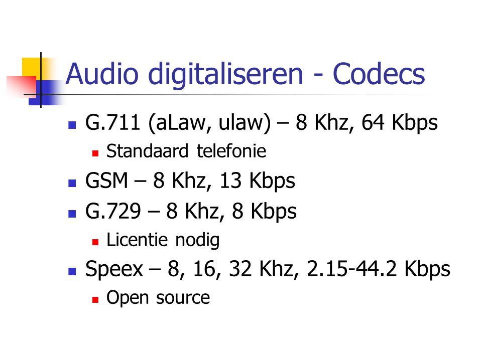 SIP  Gebaseerd op HTTP en SMTP  UDP poort 5060  SIP adres lijkt op een mail adres  sip:michel@twinklephone.com  Headers voor call routering  From, To, ….