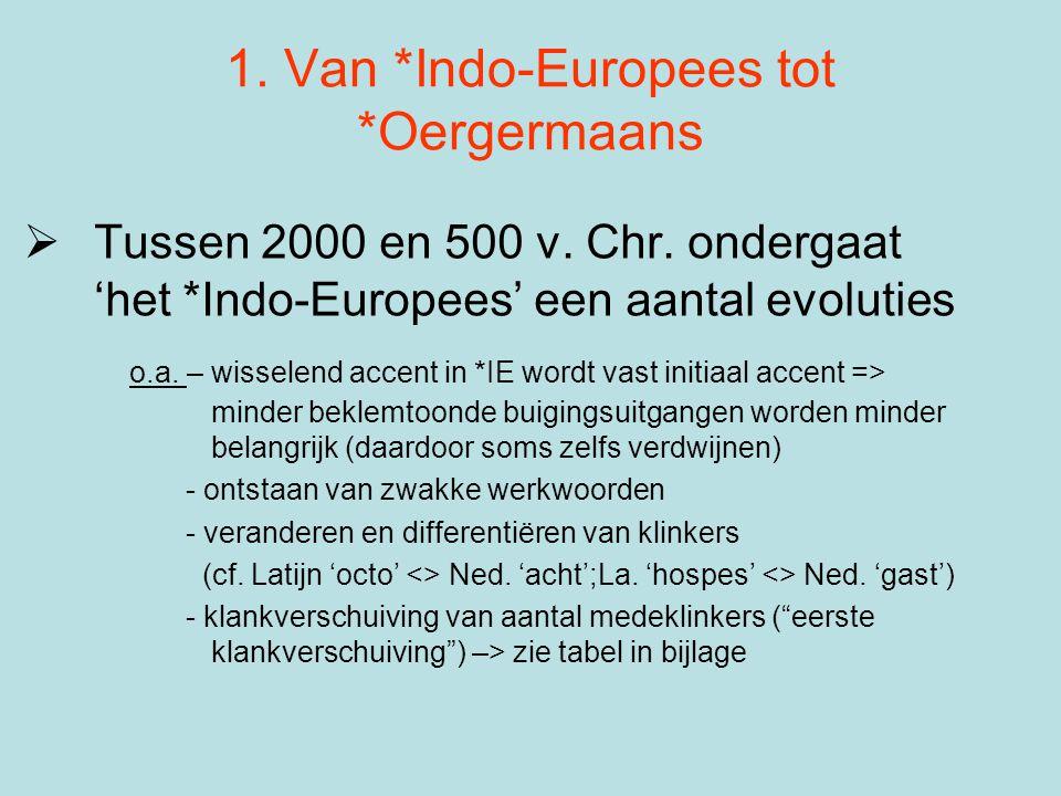 1. Van *Indo-Europees tot *Oergermaans  Tussen 2000 en 500 v. Chr. ondergaat 'het *Indo-Europees' een aantal evoluties o.a. – wisselend accent in *IE