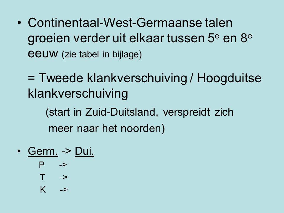 •Continentaal-West-Germaanse talen groeien verder uit elkaar tussen 5 e en 8 e eeuw (zie tabel in bijlage) = Tweede klankverschuiving / Hoogduitse kla