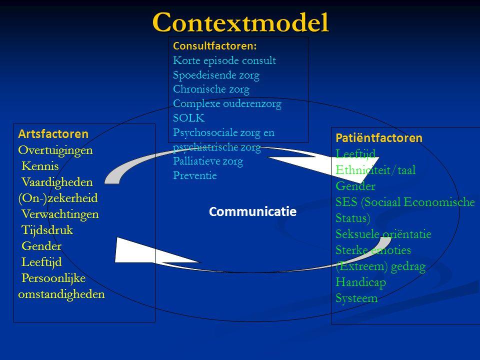 Contextmodel Communicatie Patiëntfactoren Leeftijd Ethniciteit/taal Gender SES (Sociaal Economische Status) Seksuele oriëntatie Sterke emoties (Extree