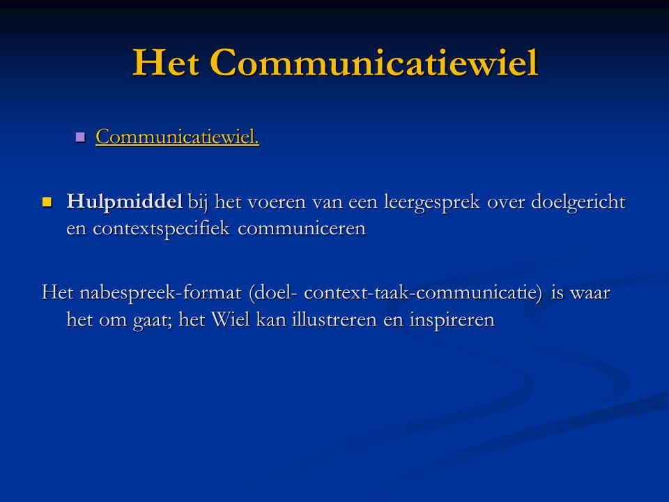 Het Communicatiewiel  Communicatiewiel. Communicatiewiel.  Hulpmiddel bij het voeren van een leergesprek over doelgericht en contextspecifiek commun