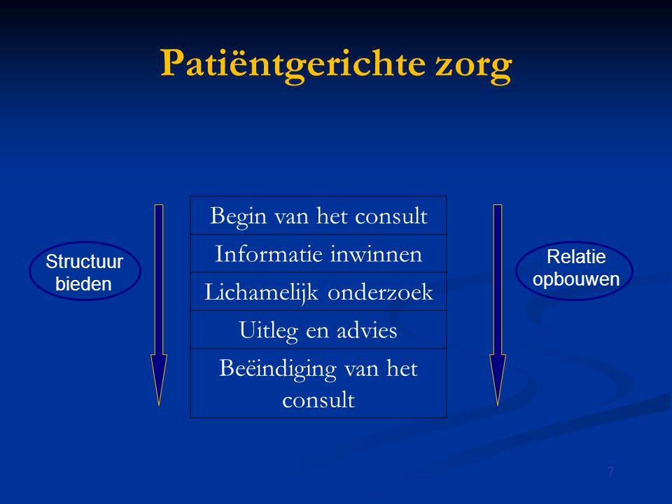 7 Patiëntgerichte zorg Begin van het consult Informatie inwinnen Lichamelijk onderzoek Uitleg en advies Beëindiging van het consult Structuur bieden R