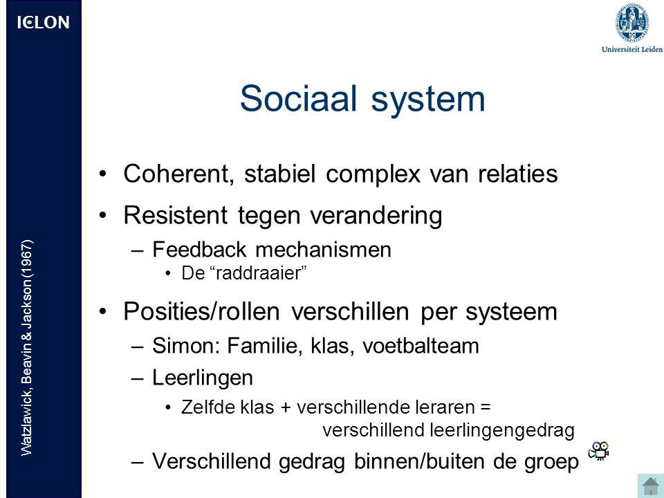 """ICLON Sociaal system •Coherent, stabiel complex van relaties •Resistent tegen verandering –Feedback mechanismen •De """"raddraaier"""" •Posities/rollen vers"""