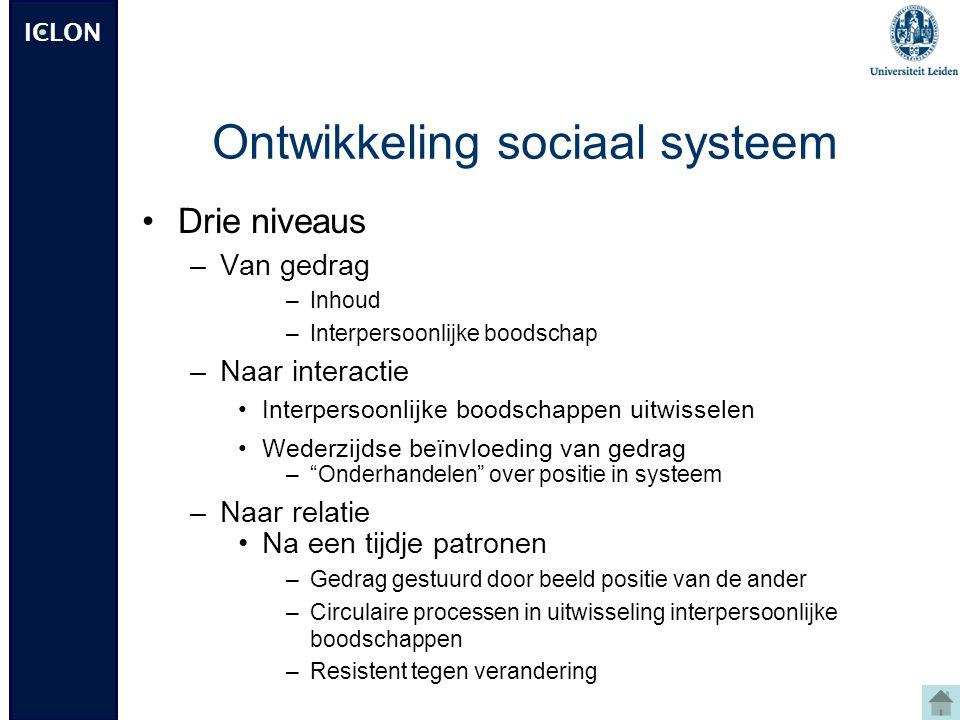 ICLON Ontwikkeling sociaal systeem •Drie niveaus –Van gedrag –Inhoud –Interpersoonlijke boodschap –Naar interactie •Interpersoonlijke boodschappen uit