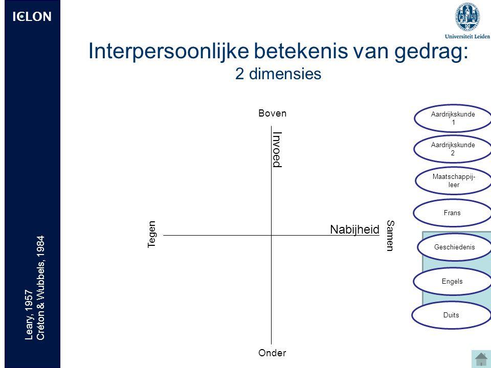 ICLON Boven Onder Leary, 1957 Créton & Wubbels, 1984 Interpersoonlijke betekenis van gedrag: 2 dimensies Invoed Samen Tegen Nabijheid Nonverbal • Spac