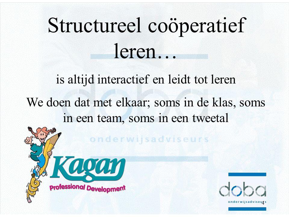 3 Opzet workshop •Inleiding Structureel Coöperatief Leren •Video/Praktijkervaringen in groep 1-2