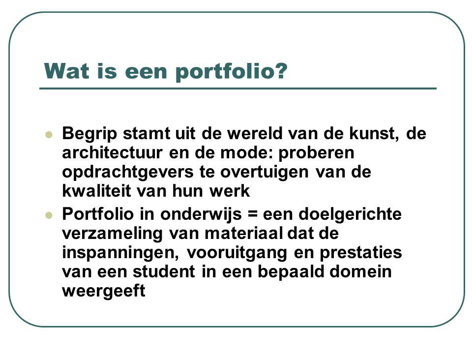 Wat is een portfolio.