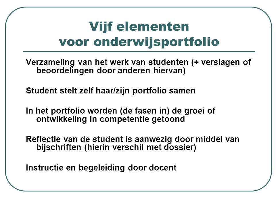 Vijf elementen voor onderwijsportfolio Verzameling van het werk van studenten (+ verslagen of beoordelingen door anderen hiervan) Student stelt zelf h