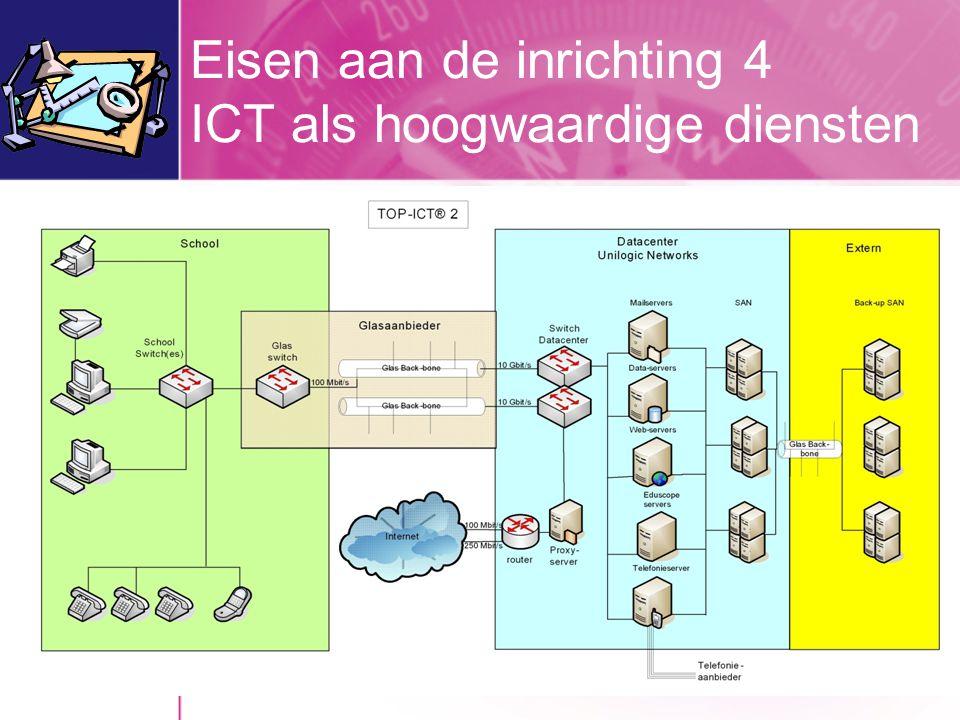 Eisen aan de inrichting 4 ICT als hoogwaardige diensten