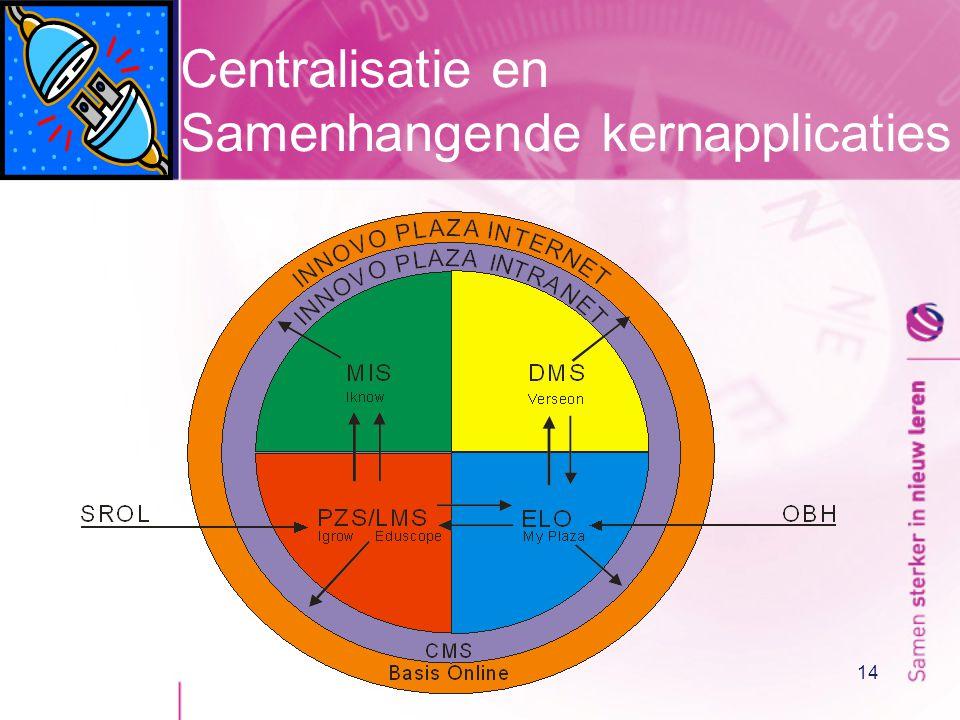 14 Centralisatie en Samenhangende kernapplicaties