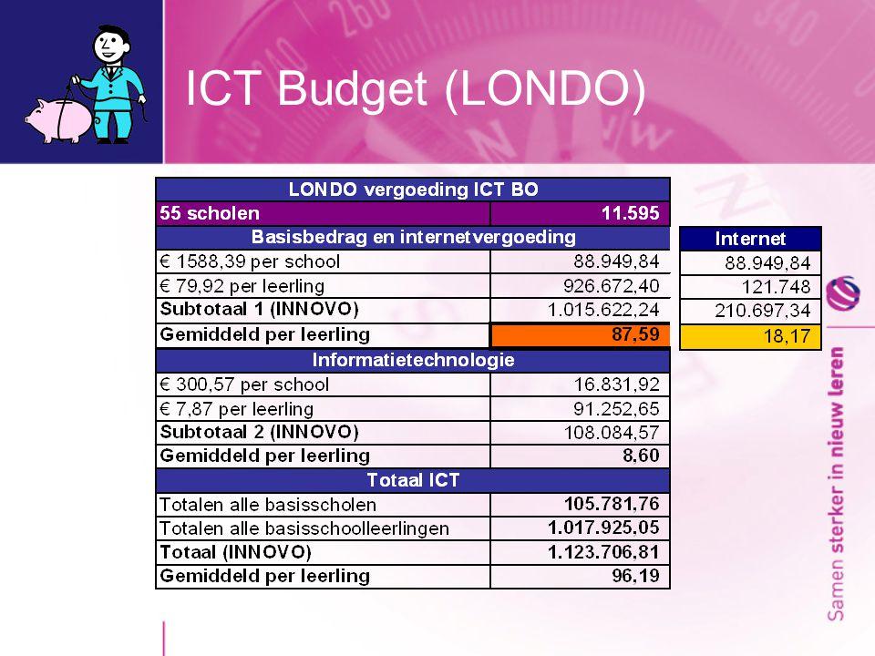 ICT Budget (LONDO)