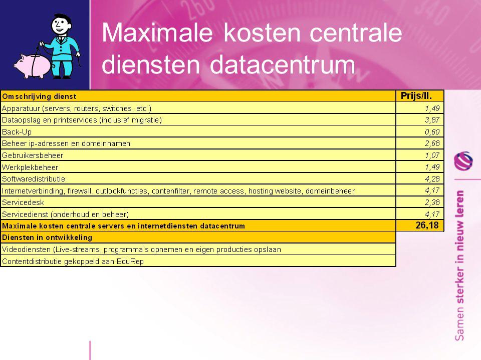 Maximale kosten centrale diensten datacentrum