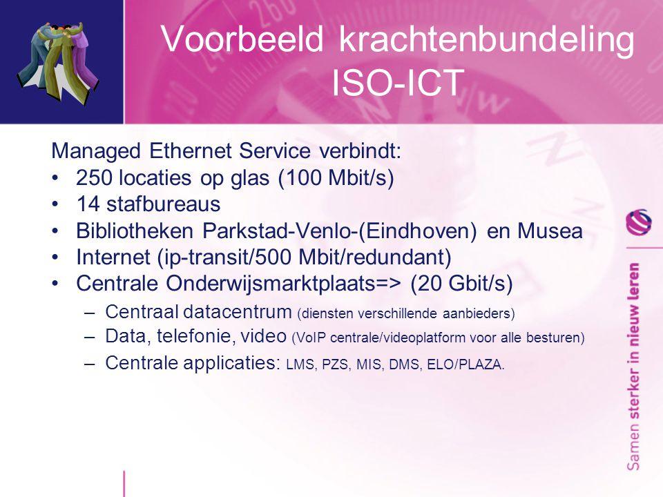 Managed Ethernet Service verbindt: •250 locaties op glas (100 Mbit/s) •14 stafbureaus •Bibliotheken Parkstad-Venlo-(Eindhoven) en Musea •Internet (ip-transit/500 Mbit/redundant) •Centrale Onderwijsmarktplaats=> (20 Gbit/s) –Centraal datacentrum (diensten verschillende aanbieders) –Data, telefonie, video (VoIP centrale/videoplatform voor alle besturen) –Centrale applicaties: LMS, PZS, MIS, DMS, ELO/PLAZA.
