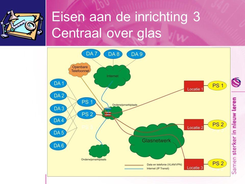 Eisen aan de inrichting 3 Centraal over glas