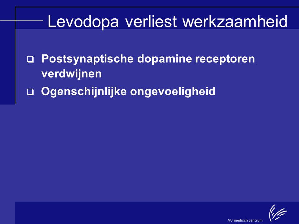 Levodopa verliest werkzaamheid  Postsynaptische dopamine receptoren verdwijnen  Ogenschijnlijke ongevoeligheid