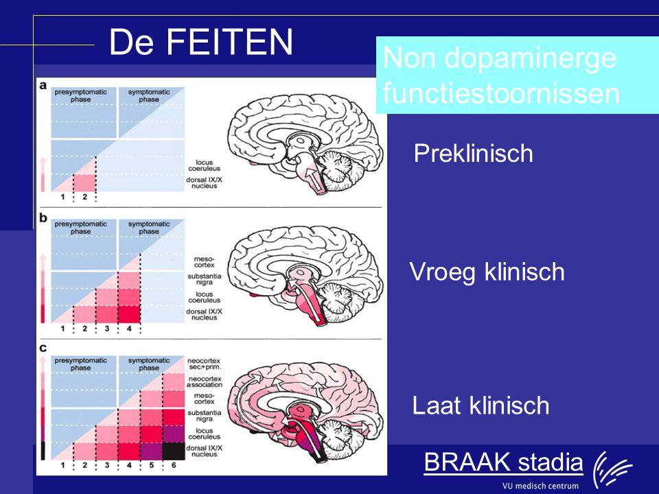 De FEITEN Preklinisch Vroeg klinisch Laat klinisch Non dopaminerge functiestoornissen BRAAK stadia