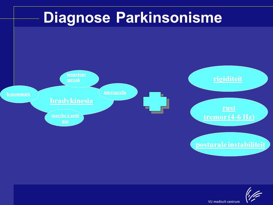 Diagnose Parkinsonisme bradykinesia rigiditeit rust tremor (4-6 Hz) posturale instabiliteit hypomimiek monotone spraak micrografie marche à petit pas