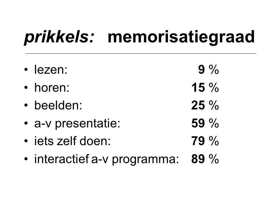 prikkels: memorisatiegraad •lezen: 9 % •horen: 15 % •beelden: 25 % •a-v presentatie:59 % •iets zelf doen:79 % •interactief a-v programma: 89 %
