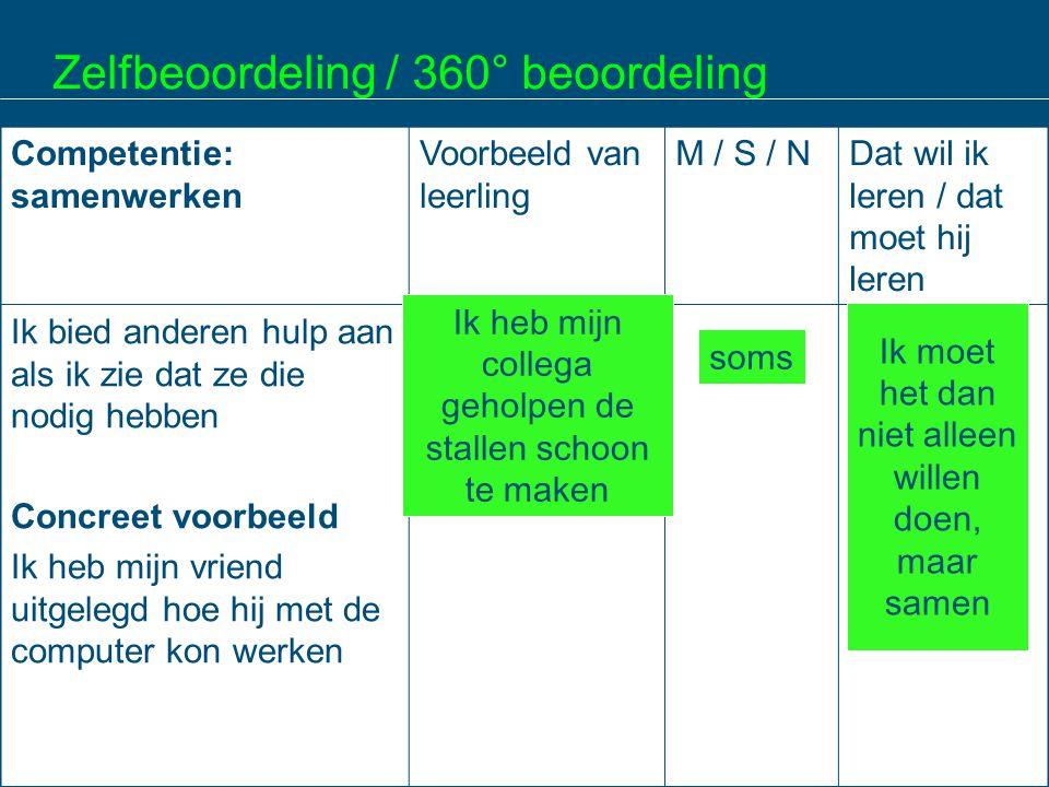 Zelfbeoordeling / 360° beoordeling Competentie: samenwerken Voorbeeld van leerling M / S / NDat wil ik leren / dat moet hij leren Ik bied anderen hulp