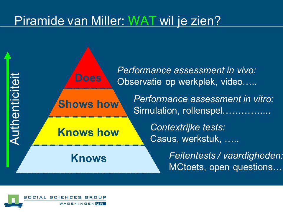 Piramide van Miller: WAT wil je zien? Knows Feitentests / vaardigheden: MCtoets, open questions….. Knows how Contextrijke tests: Casus, werkstuk, …..