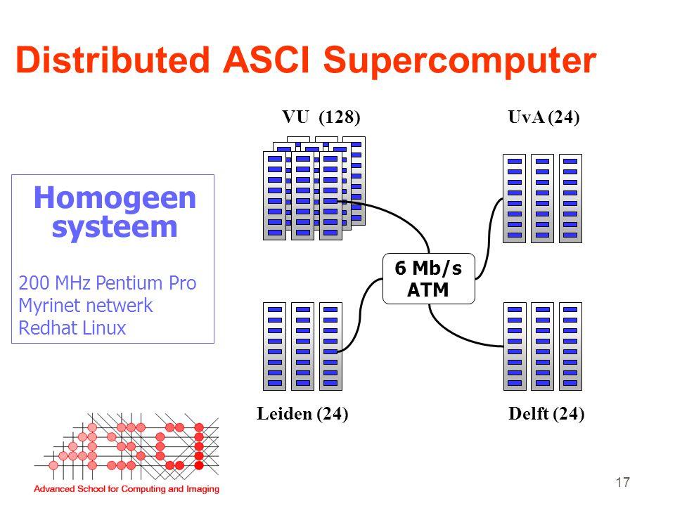 17 Distributed ASCI Supercomputer VU (128)UvA (24) Leiden (24)Delft (24) 6 Mb/s ATM Homogeen systeem 200 MHz Pentium Pro Myrinet netwerk Redhat Linux