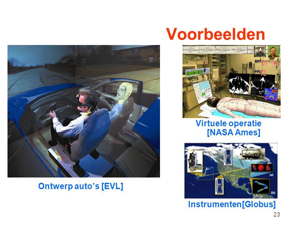 23 Voorbeelden Ontwerp auto's [EVL] Instrumenten[Globus] Virtuele operatie [NASA Ames]