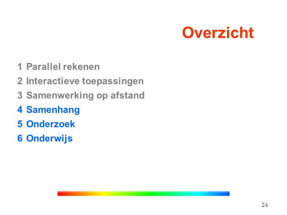 24 Overzicht 1Parallel rekenen 2Interactieve toepassingen 3Samenwerking op afstand 4Samenhang 5Onderzoek 6Onderwijs