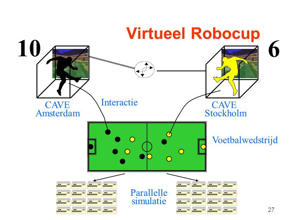 27 Virtueel Robocup CAVE Amsterdam CAVE Stockholm Voetbalwedstrijd Parallelle simulatie Interactie 10 6