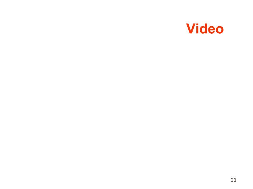 28 Video