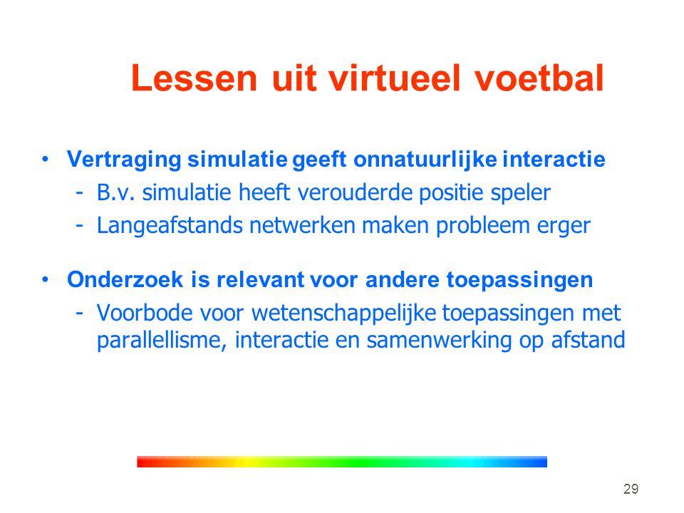 29 Lessen uit virtueel voetbal •Vertraging simulatie geeft onnatuurlijke interactie -B.v.