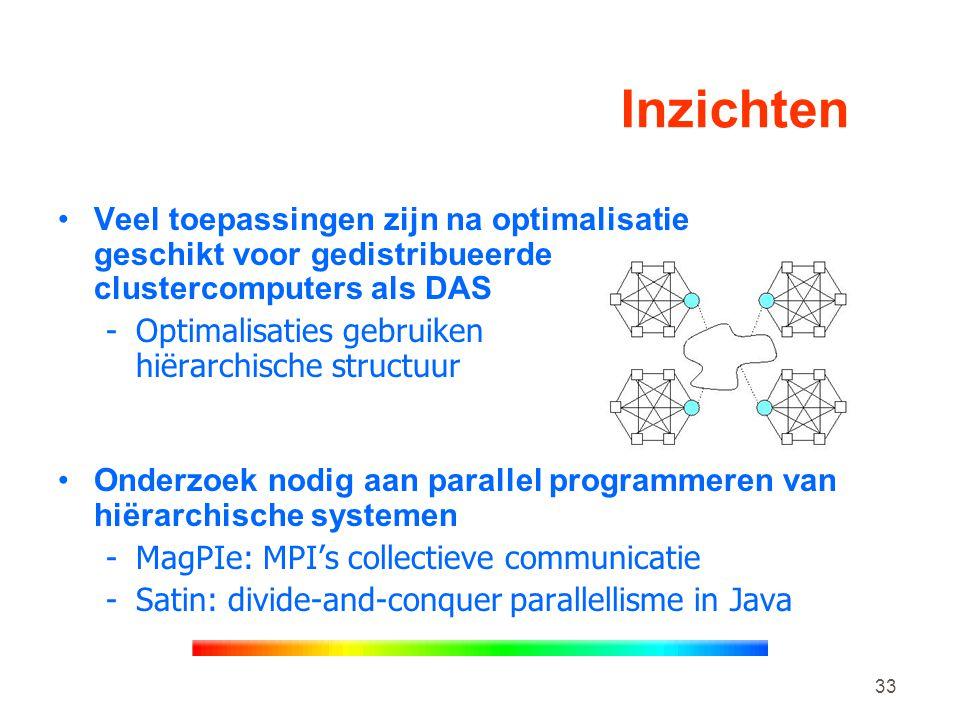 33 Inzichten •Veel toepassingen zijn na optimalisatie geschikt voor gedistribueerde clustercomputers als DAS -Optimalisaties gebruiken hiërarchische structuur •Onderzoek nodig aan parallel programmeren van hiërarchische systemen -MagPIe: MPI's collectieve communicatie -Satin: divide-and-conquer parallellisme in Java