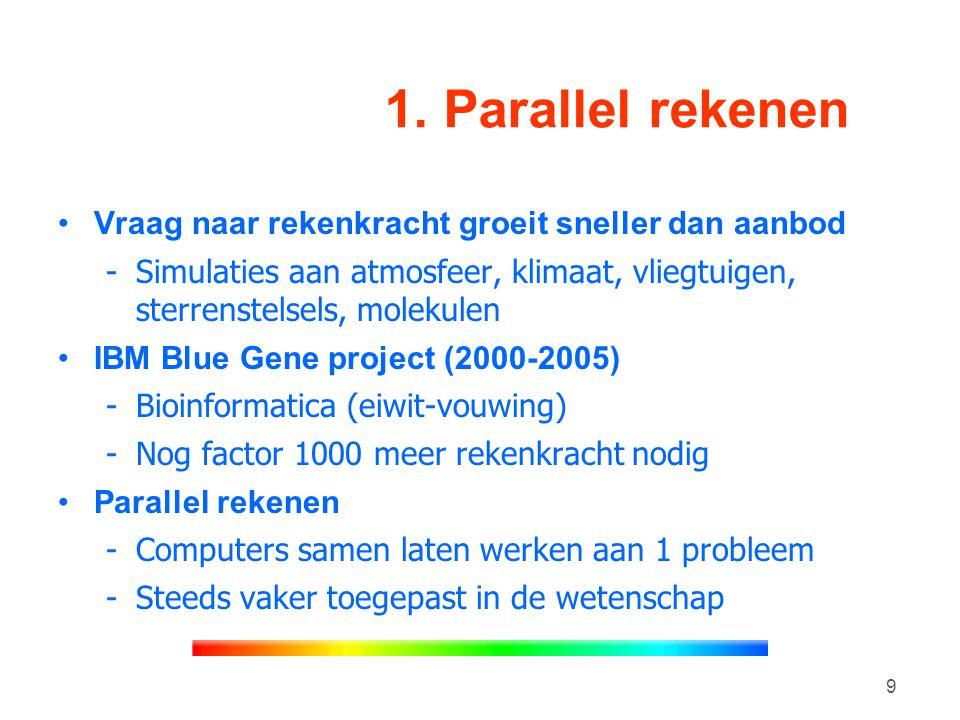 9 1. Parallel rekenen •Vraag naar rekenkracht groeit sneller dan aanbod -Simulaties aan atmosfeer, klimaat, vliegtuigen, sterrenstelsels, molekulen •I