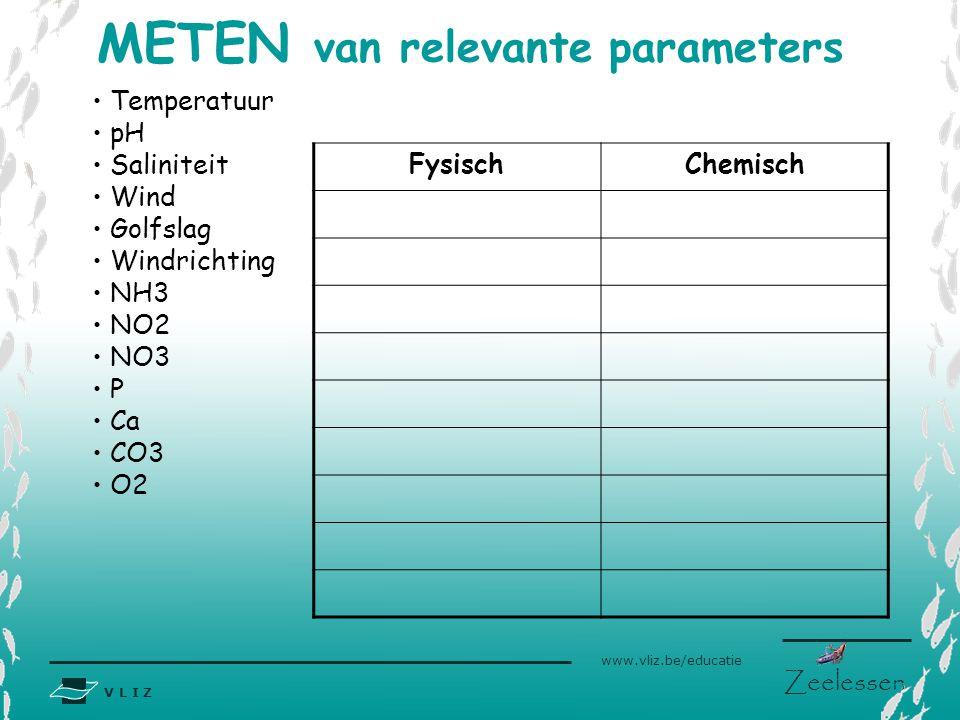 V L I Z www.vliz.be/educatie Zeelessen METEN van relevante parameters • Temperatuur • pH • Saliniteit • Wind • Golfslag • Windrichting • NH3 • NO2 • N