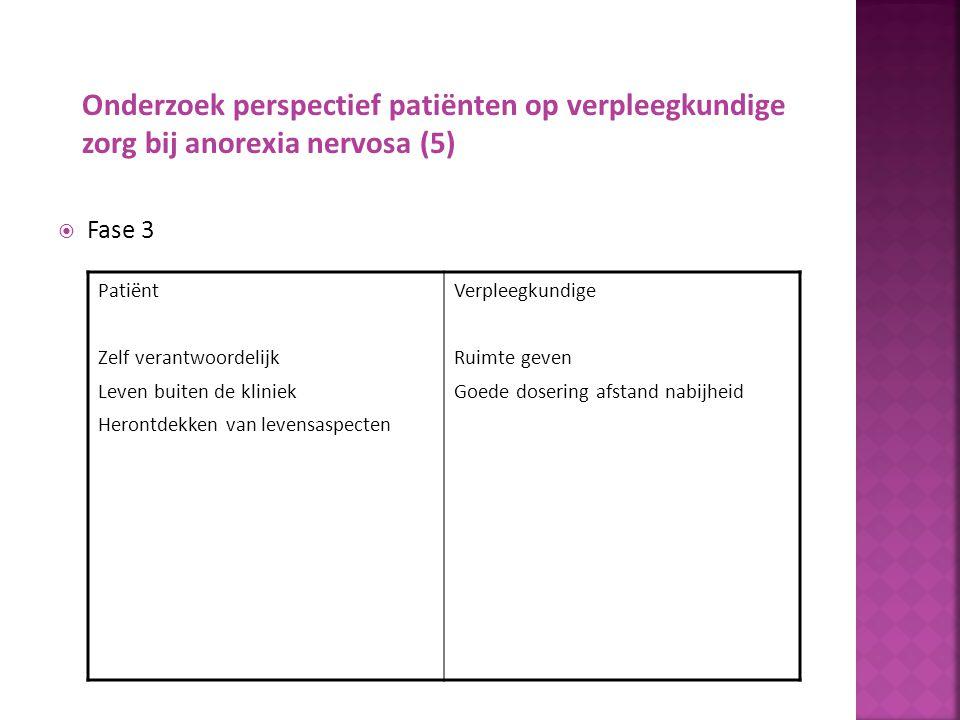  Theoretisch model Onderzoek perspectief patiënten op verpleegkundige zorg bij anorexia nervosa (6)