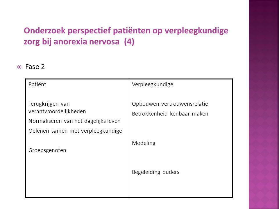  Fase 3 Onderzoek perspectief patiënten op verpleegkundige zorg bij anorexia nervosa (5) Patiënt Zelf verantwoordelijk Leven buiten de kliniek Herontdekken van levensaspecten Verpleegkundige Ruimte geven Goede dosering afstand nabijheid