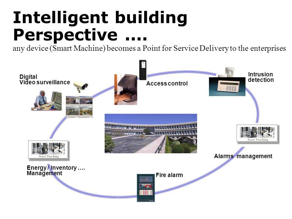 Digital Video surveillance Access control Intrusion detection Fire alarm Alarms management Intelligent building Perspective.... any device (Smart Mach