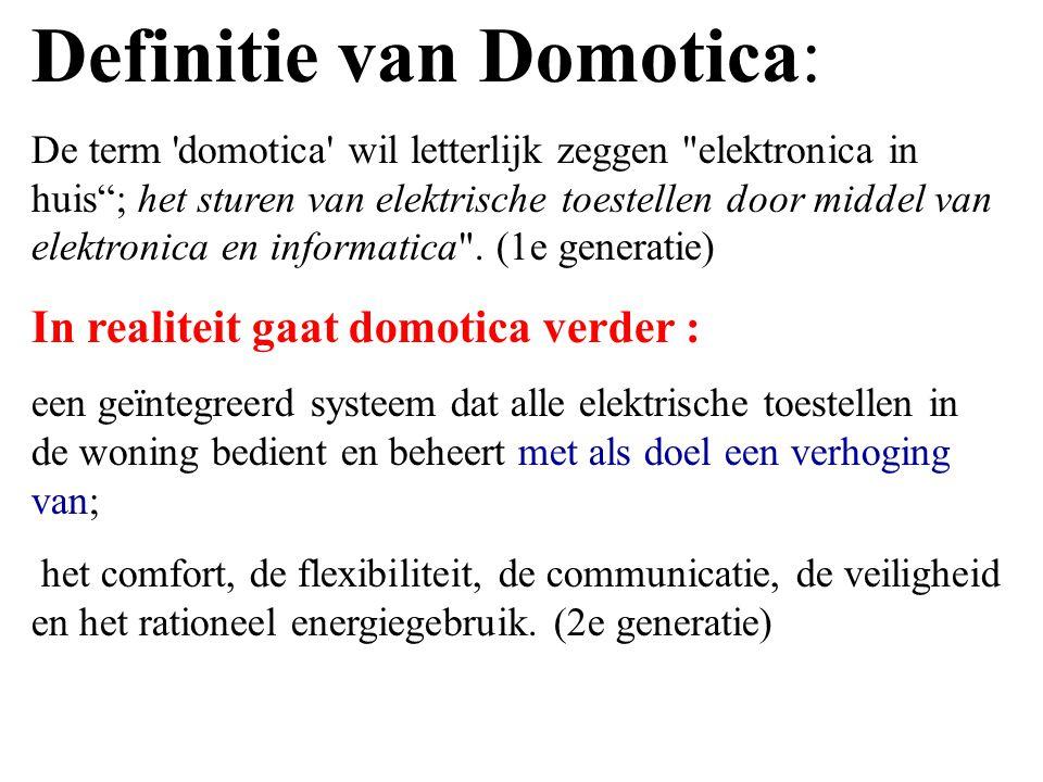 Definitie van Domotica: De term 'domotica' wil letterlijk zeggen