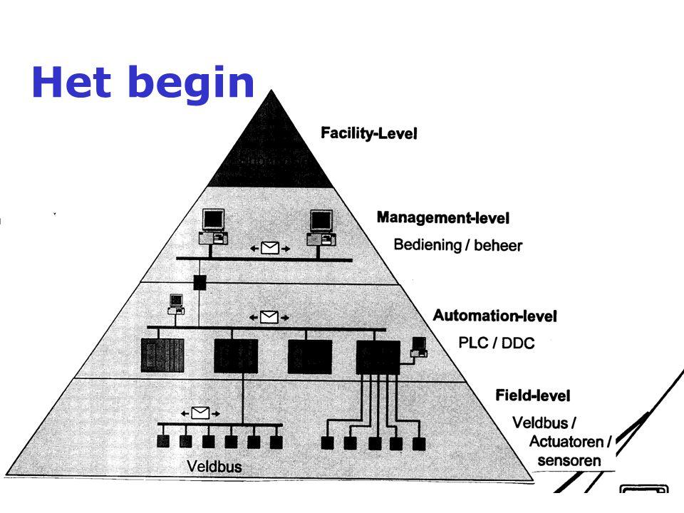 Techniek onderdeel van dienstenketen •Passieve infrastructuur (infrastructuur naar de woning, zowel last mile als complex) •Actieve infrastructuur •Organisatie en leveringsorganisatie •Dienstenleveranciers