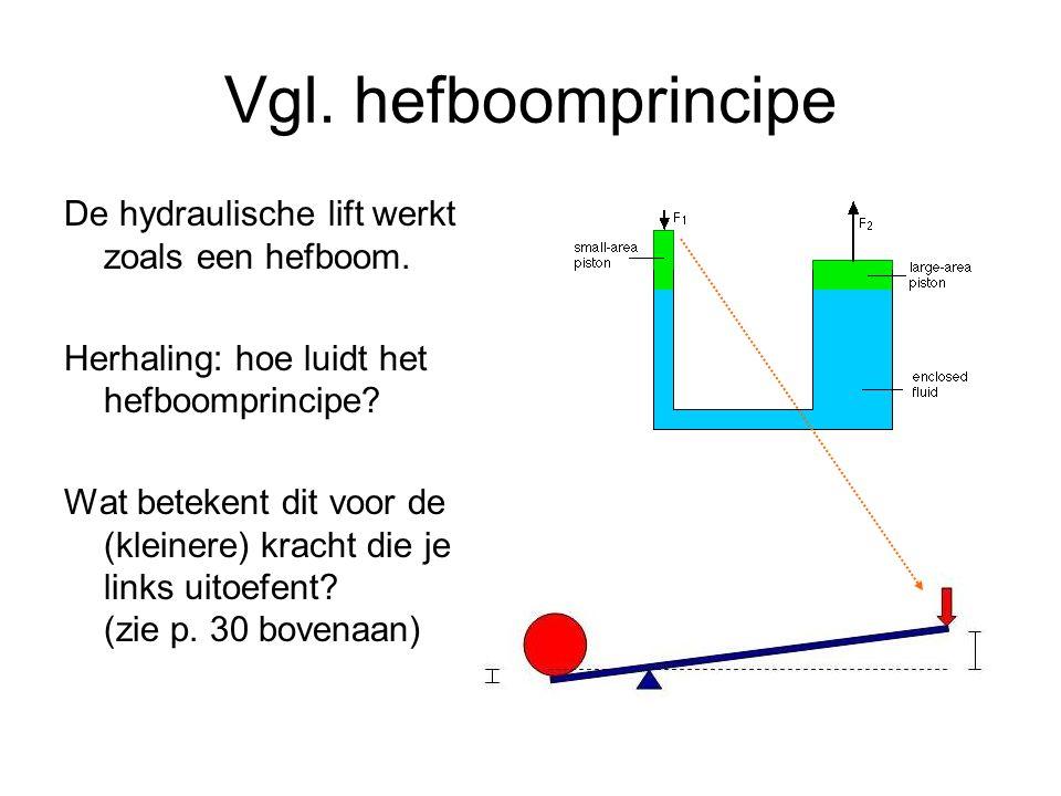 Vgl.hefboomprincipe De hydraulische lift werkt zoals een hefboom.