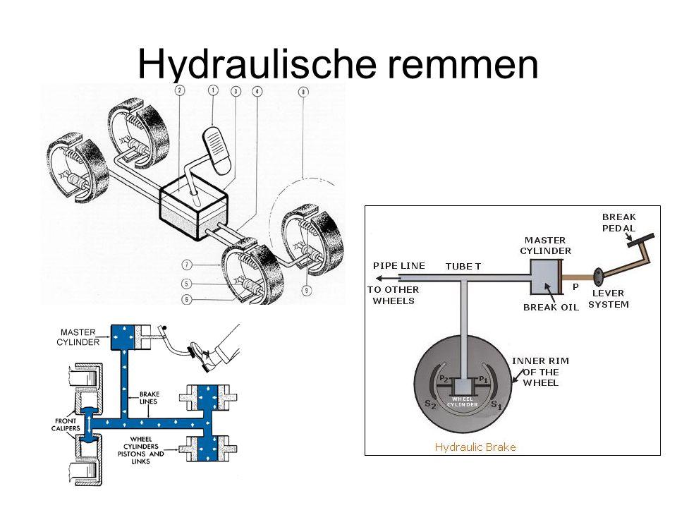 Hydraulische remmen