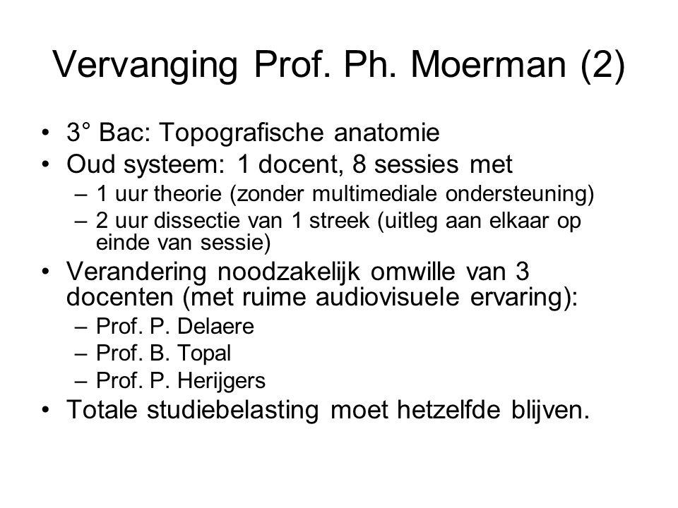 Vervanging Prof.Ph.