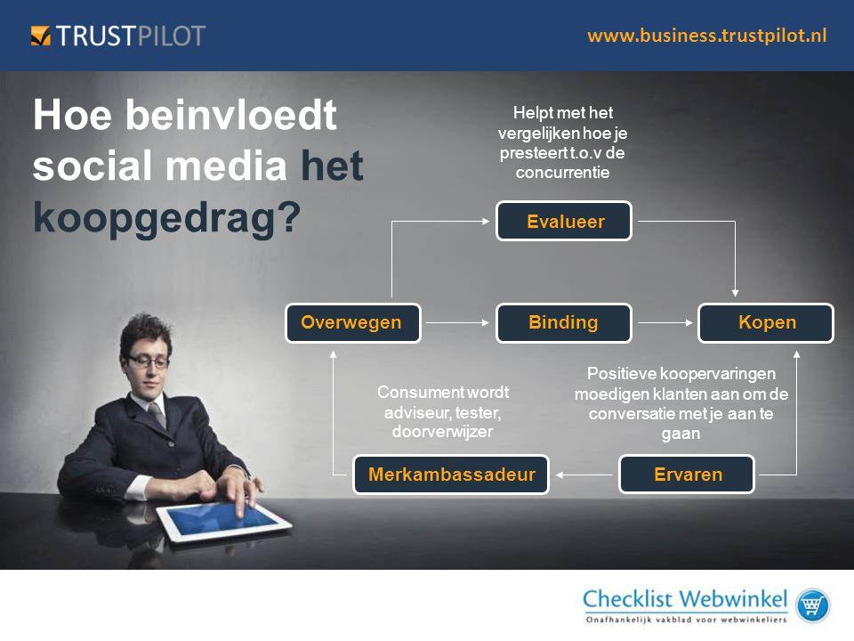 www.business.trustpilot.nl Hoe beinvloedt social media het koopgedrag? Helpt met het vergelijken hoe je presteert t.o.v de concurrentie Consument word