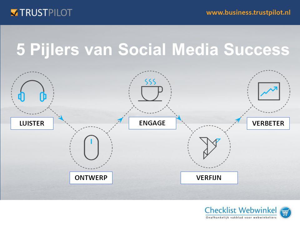 www.business.trustpilot.nl LUISTER ONTWERP ENGAGE VERBETER VERFIJN 5 Pijlers van Social Media Success