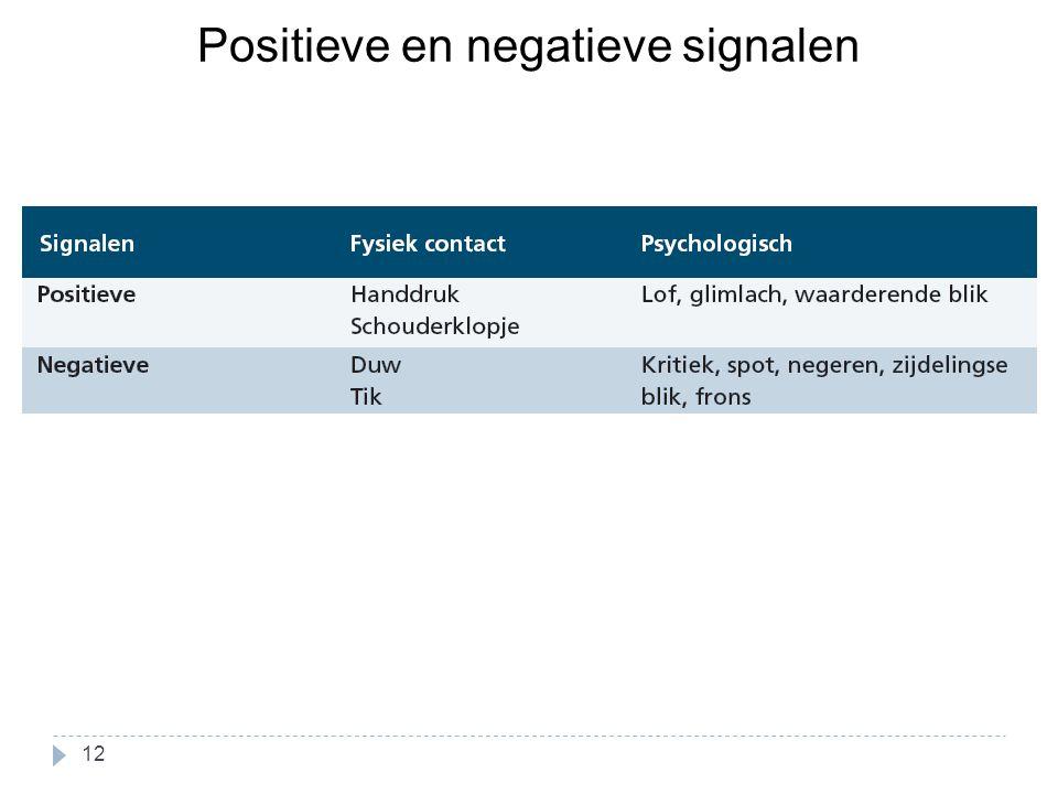 Positieve en negatieve signalen 12