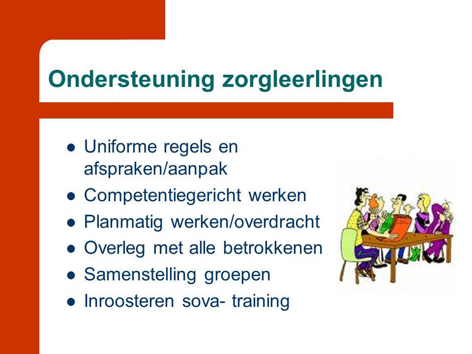 Ondersteuning zorgleerlingen  Uniforme regels en afspraken/aanpak  Competentiegericht werken  Planmatig werken/overdracht  Overleg met alle betrok