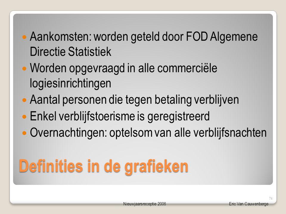 Nieuwjaarsreceptie 2006Eric Van Cauwenberge Definities in de grafieken  Aankomsten: worden geteld door FOD Algemene Directie Statistiek  Worden opge