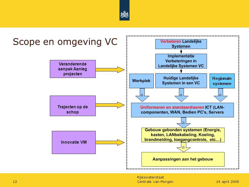 Rijkswaterstaat Centrale van Morgen1314 april 2009 Scope en omgeving VC Regionale systemen Veranderende aanpak Aanleg projecten Trajecten op de schop