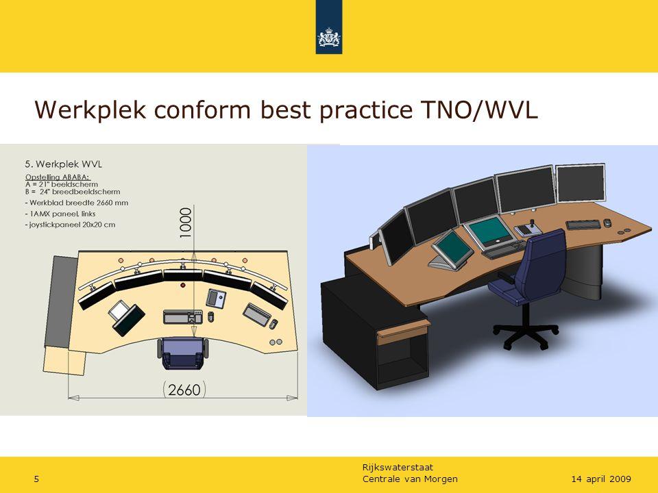 Rijkswaterstaat Centrale van Morgen514 april 2009 Werkplek conform best practice TNO/WVL